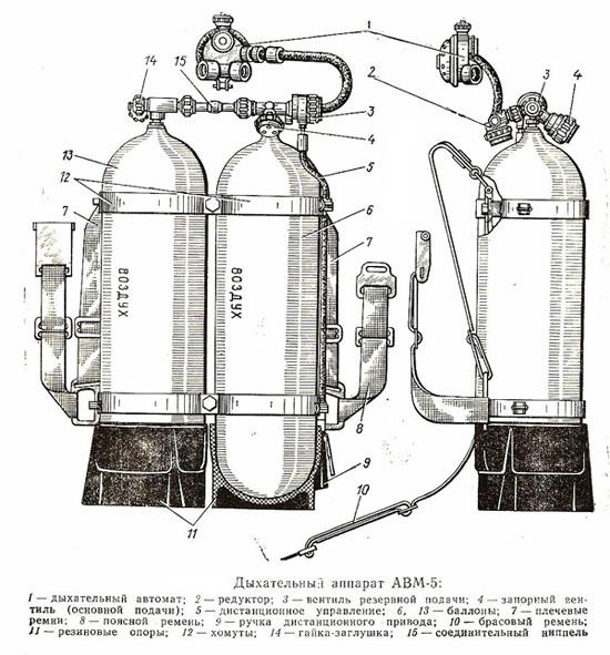 Акваланг Авм-5 Инструкция img-1