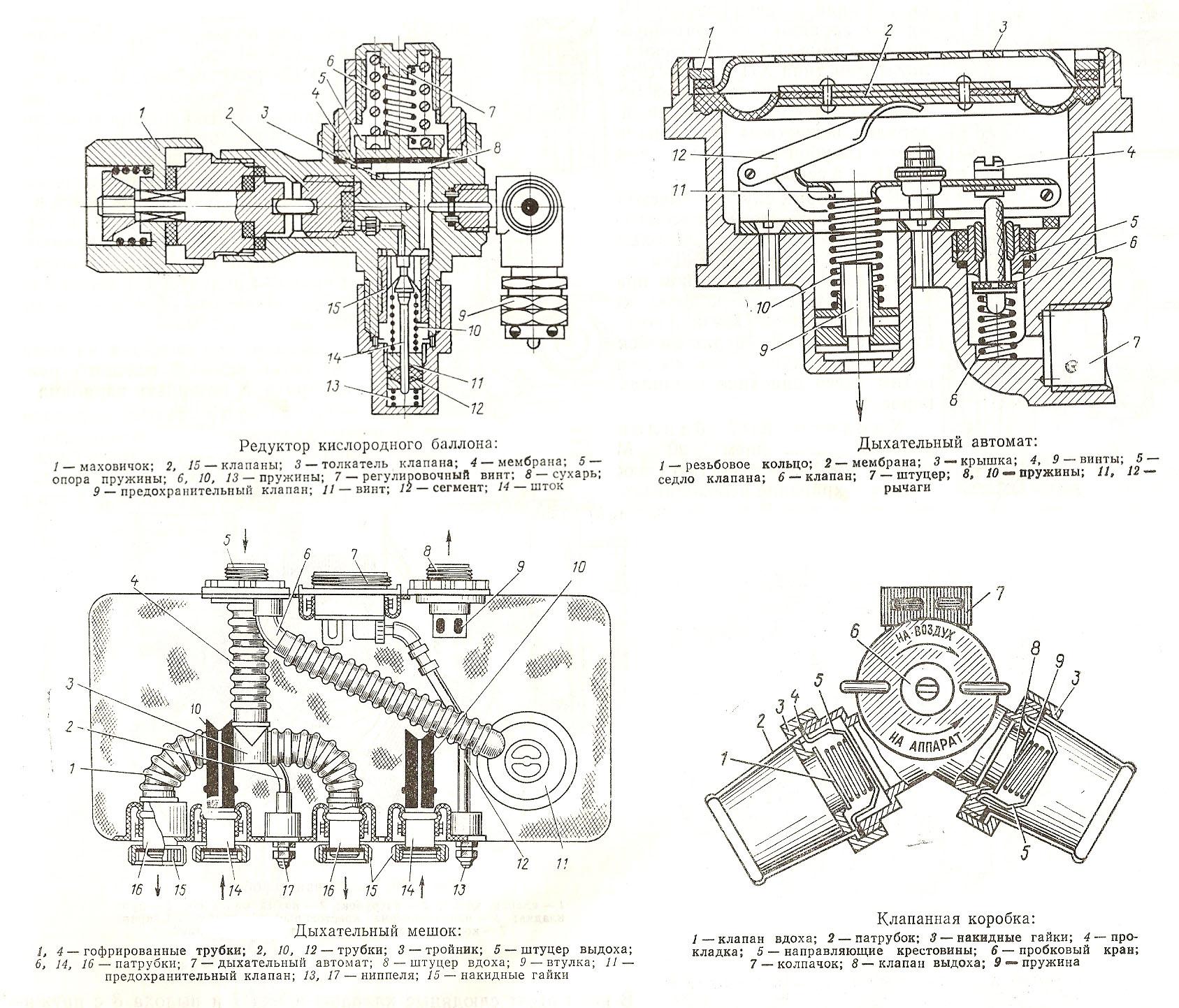 Схема действия аппарата ИДА-71У на глубинах от 20 до 40 м. Увеличить