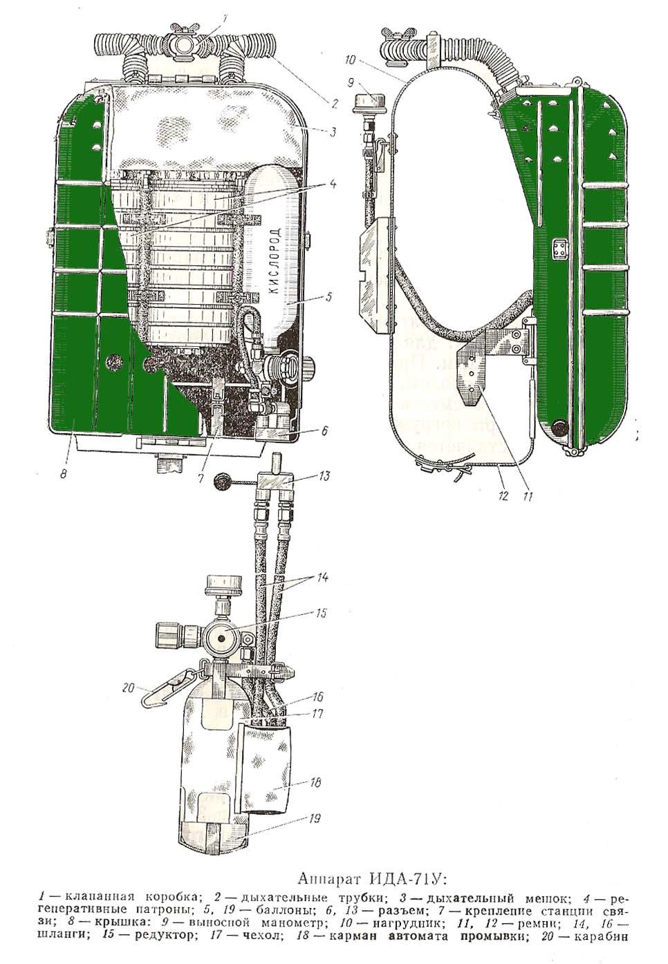 Схема аппарата ИДА-71У. Увеличить